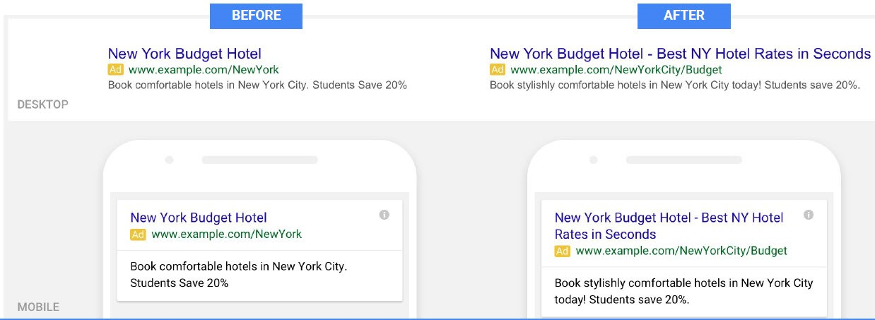 expanded text ads google adwords