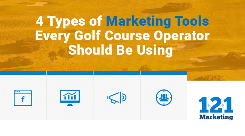 4 Types of Marketing Tools Every Golf Course Operator Should Be Using