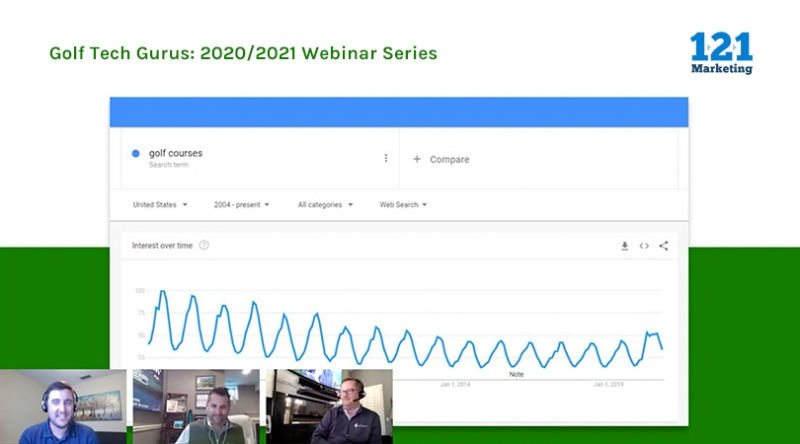 Golf Tech Gurus: 2020/2021 Webinar Series